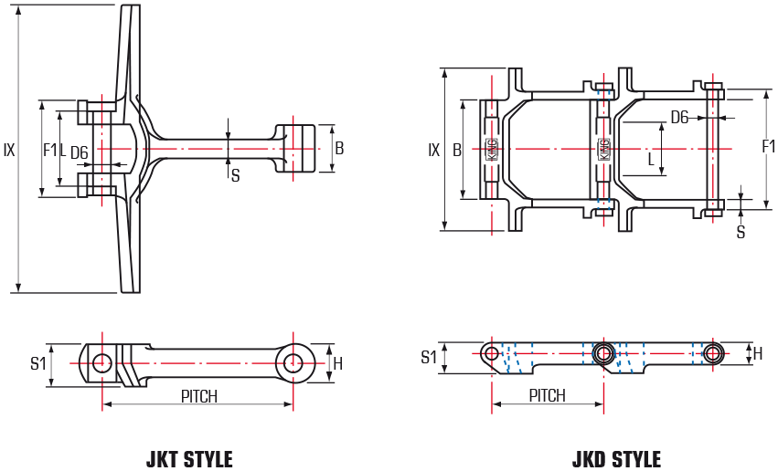 European Standard Cast Link Drag Chains (JKD)