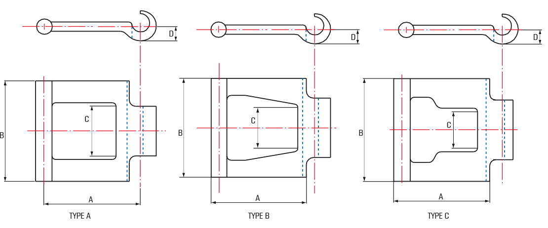 European Pattern Steel Detachable Chains