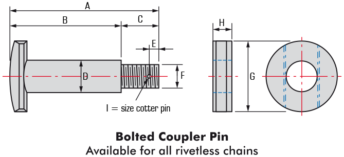 Coupling pins and washers