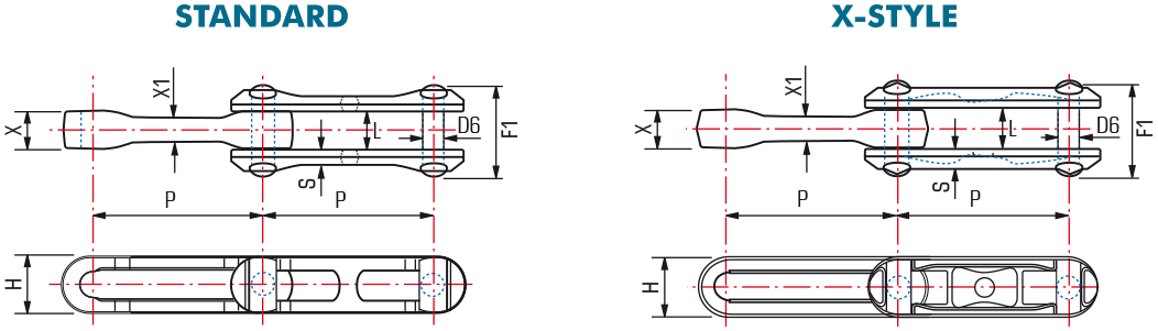 Standard & X-Style Chains – Maxituff