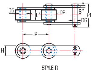 Style R - American Standard Engineered Steel with Rollers