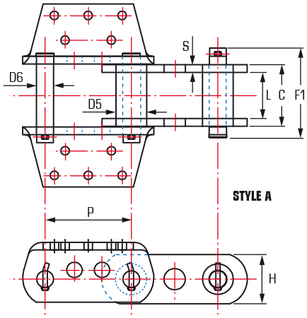 American Standard without Rollers