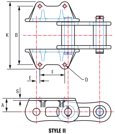 American Standard without Rollers  with K2 attachment - Style II