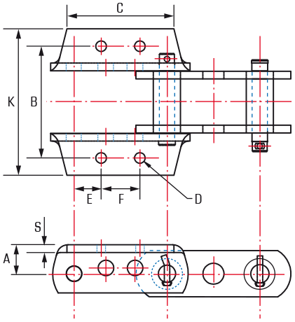 American Standard without Rollers with K24 attachment
