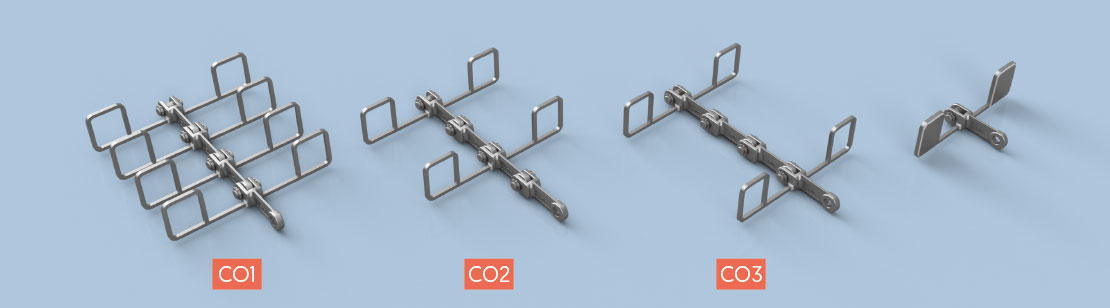 CO Type Attachments for Horizontal and Inclined Conveying (with or without blanking plate)