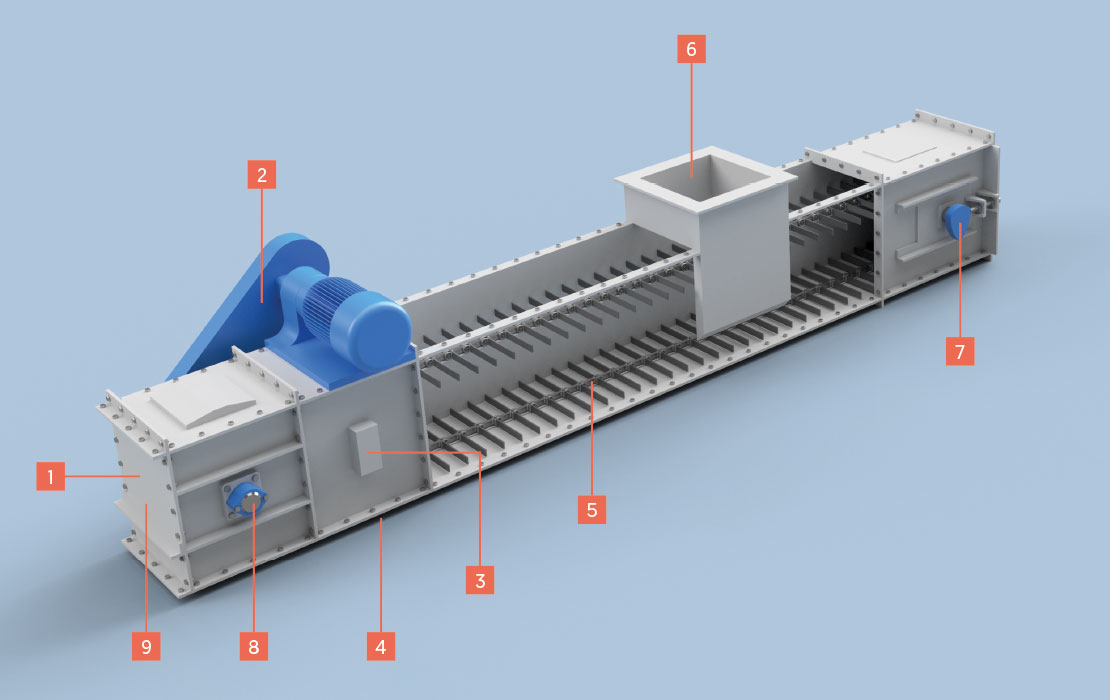 King Flowmaster Conveying