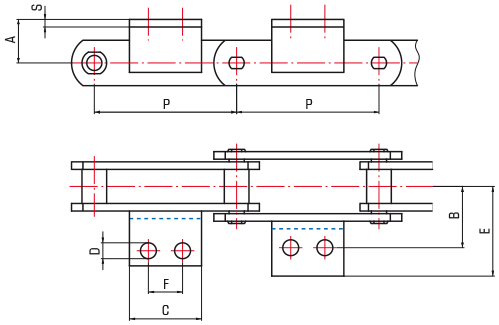 M Series Chains with A2 attachments