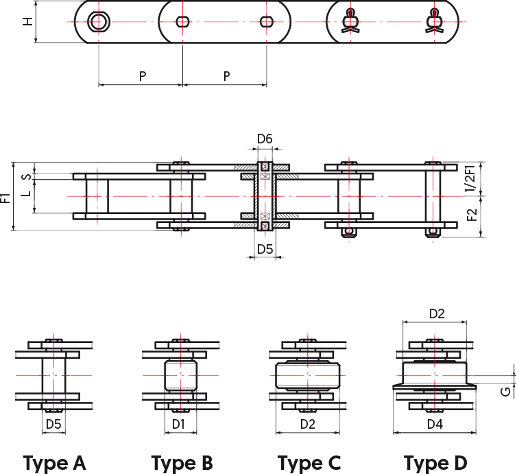 M Series Chains
