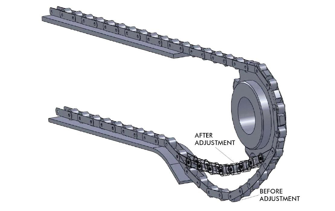 Tensioning of Conveyor & Elevator Chain