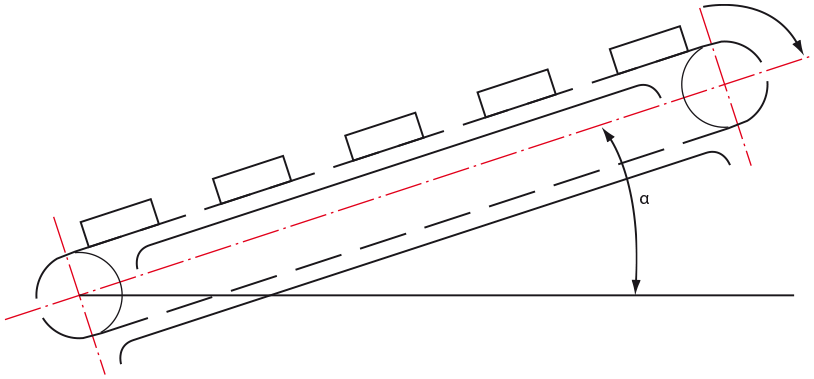 Chain sliding and material carried on an incline